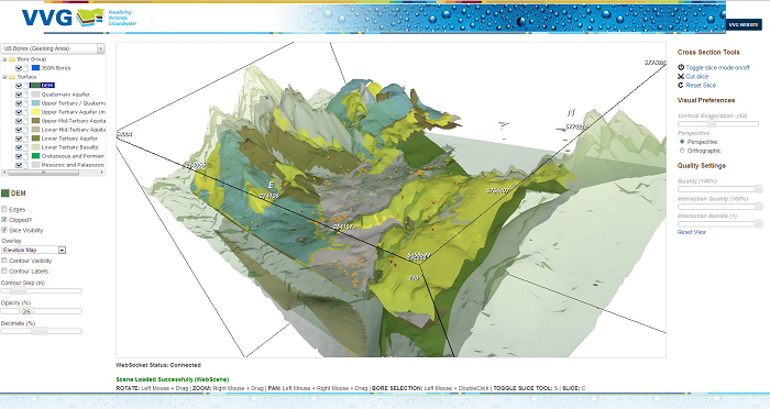 Groundwater Visualisation Tool
